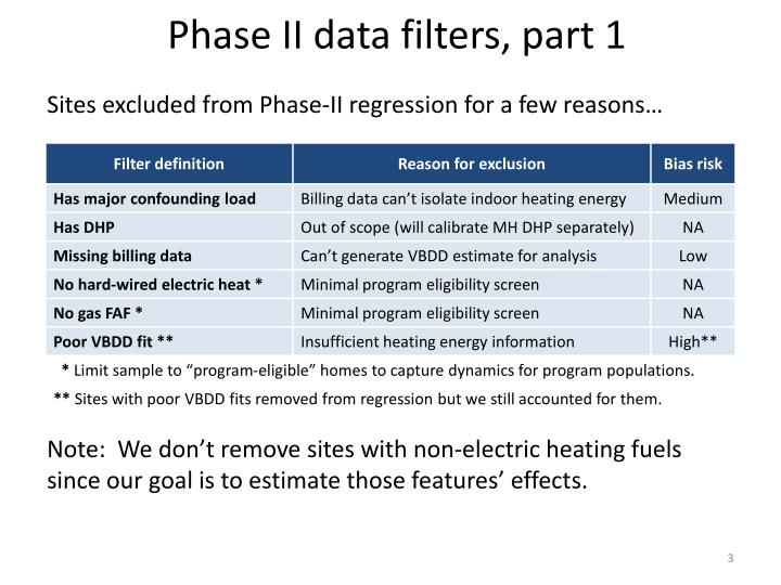 Phase ii data filters part 1