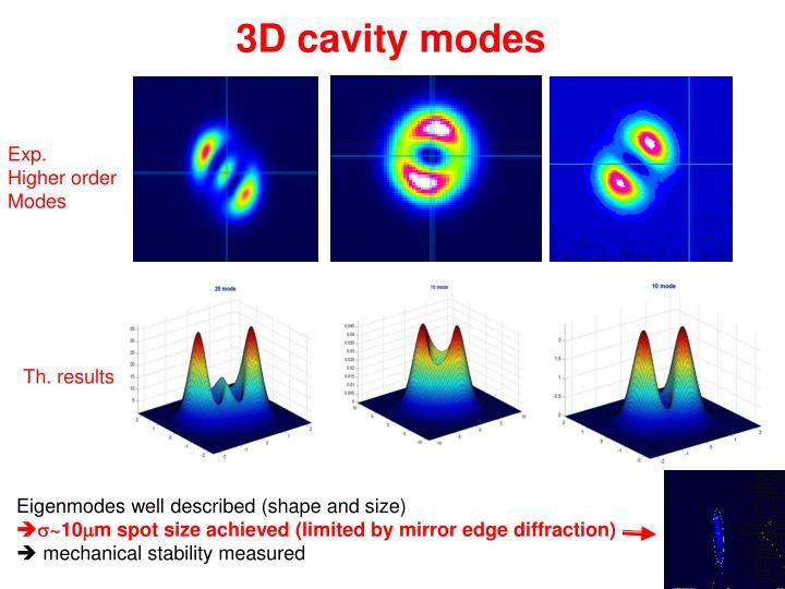 3D cavity modes