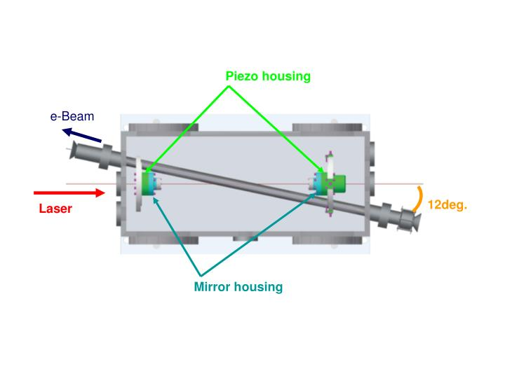 Piezo housing