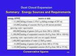 dust cloud expansion33