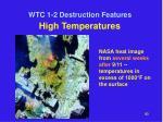 high temperatures1