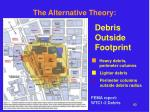 the alternative theory1