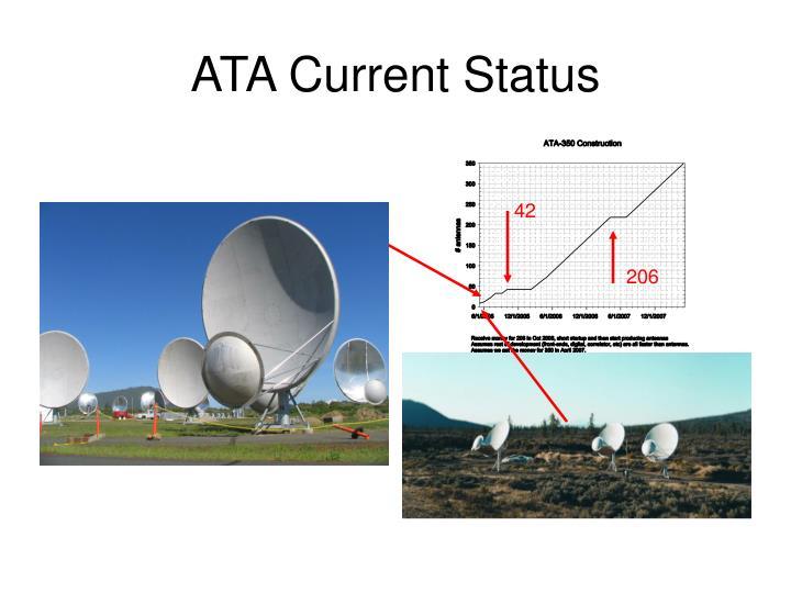 Ata current status