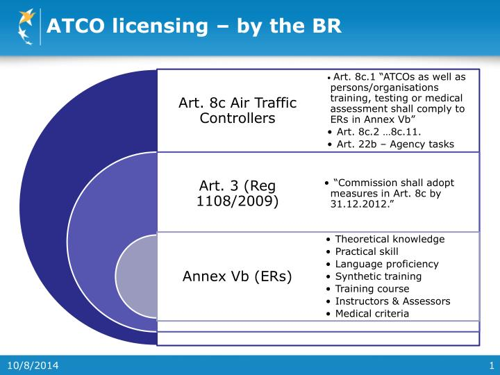 atco licensing by the br n.