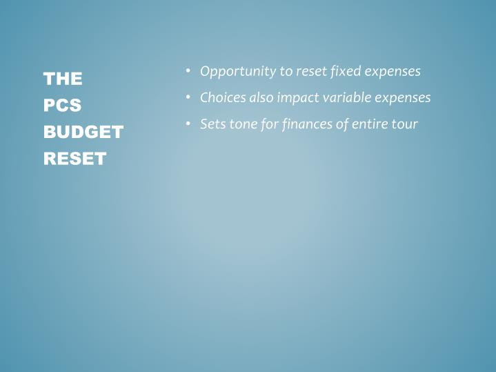 Opportunity to reset fixed expenses