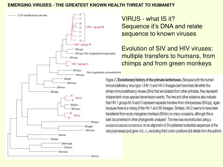 EMERGING VIRUSES - THE GREATEST KNOWN HEALTH THREAT TO HUMANITY