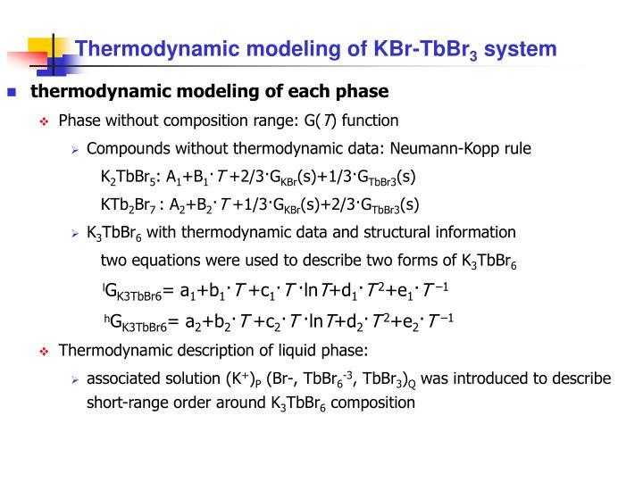 Thermodynamic modeling of KBr-TbBr
