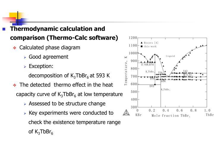 Thermodynamic calculation and comparison (Thermo-Calc software)