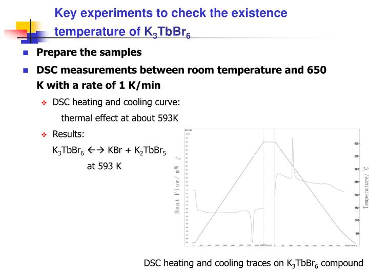 Key experiments to check the existence temperature of
