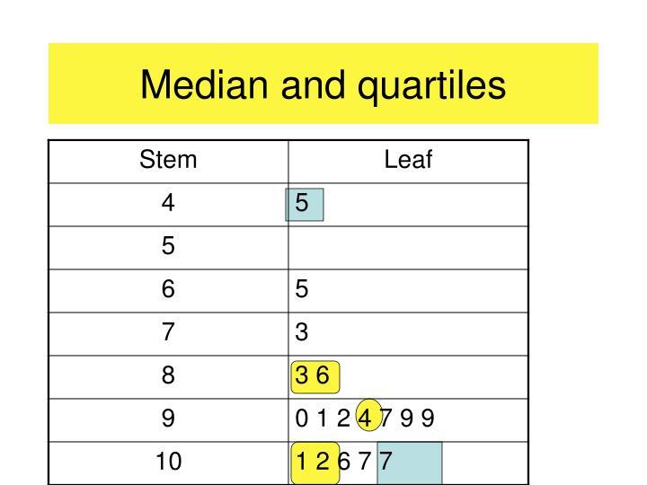 Median and quartiles