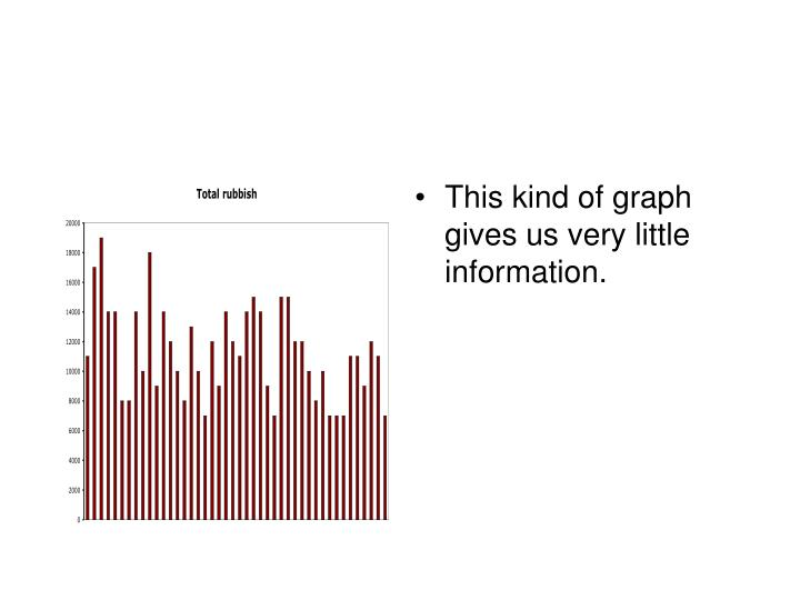 This kind of graph gives us very little information.