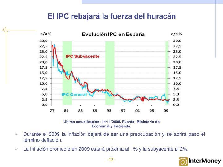 El IPC rebajará la fuerza del huracán