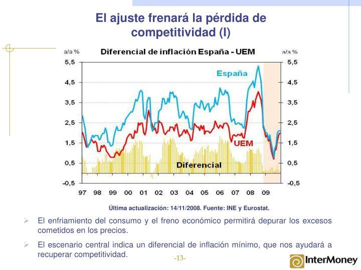 El ajuste frenará la pérdida de competitividad (I)
