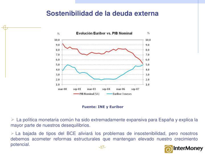 Sostenibilidad de la deuda externa