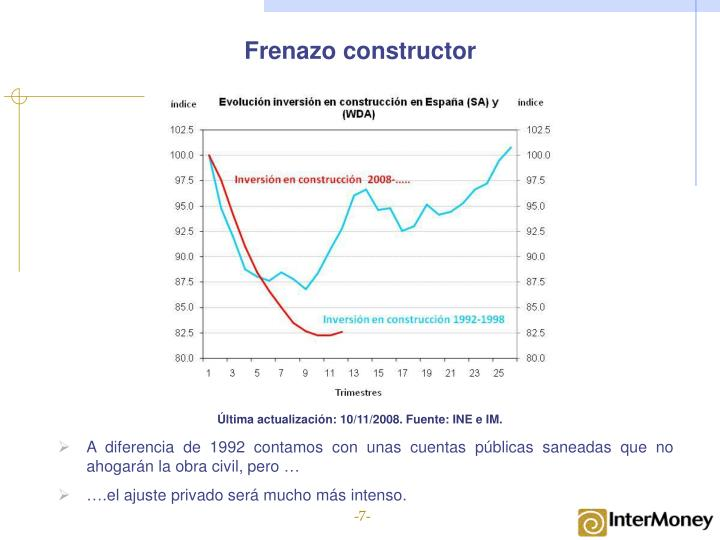 Frenazo constructor