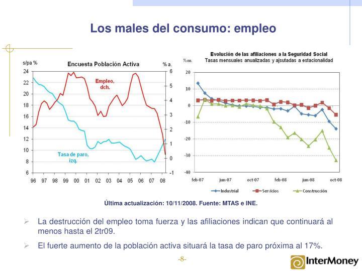 Los males del consumo: empleo