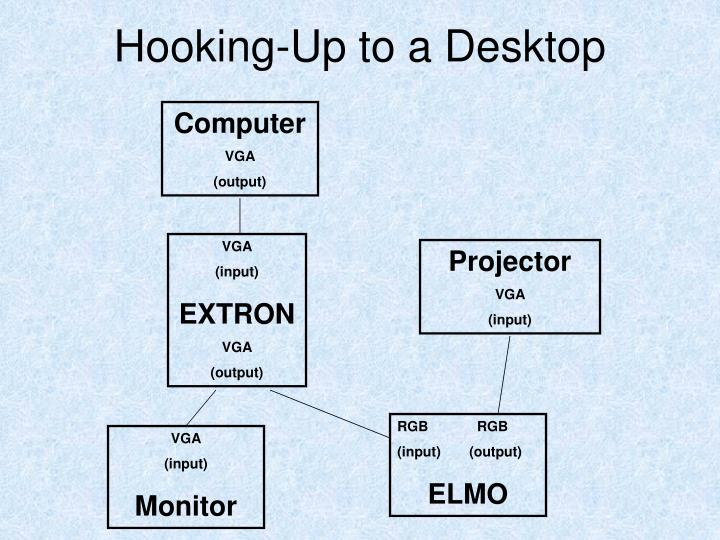 Hooking-Up to a Desktop