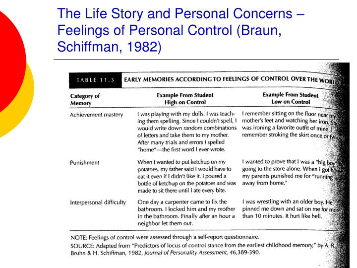 The Life Story and Personal Concerns – Feelings of Personal Control (Braun, Schiffman, 1982)