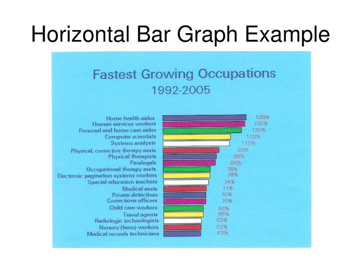 Horizontal Bar Graph Example