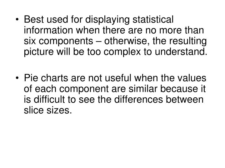 Best used for displaying statistical information when there are no more than six components – otherwise, the resulting picture will be too complex to understand.