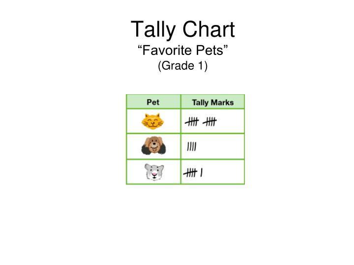 Tally Chart