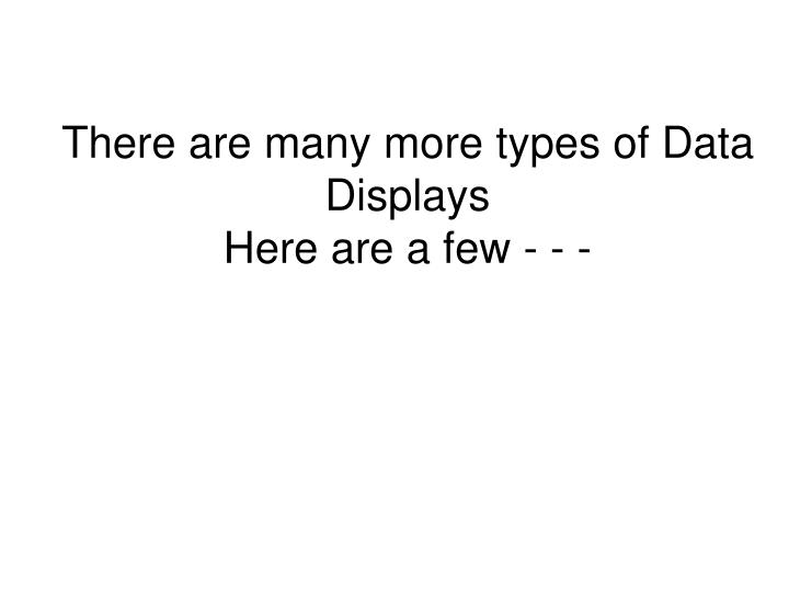 There are many more types of Data Displays