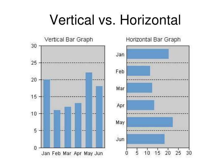 Vertical vs. Horizontal