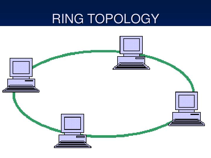 Bus Topology In A Ring