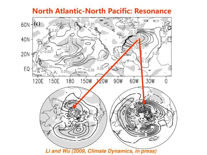 North Atlantic-North Pacific: Resonance