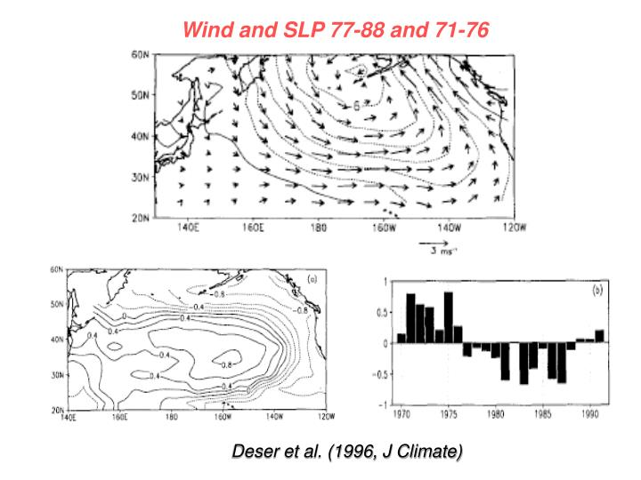 Wind and SLP 77-88 and 71-76