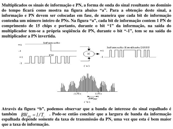 """Multiplicados os sinais de informação e PN, a forma de onda do sinal resultante no domínio do tempo ficará como mostra na figura abaixo """"a"""". Para a obtenção deste sinal, a informação e PN devem ser colocadas em fase, de maneira que cada bit de informação contenha um número inteiro de PNs. Na figura """"a"""", cada bit de informação contem 1 PN de comprimento de 15 chips e portanto, durante o bit """"1"""" da informação, na saída do multiplicador tem-se a própria seqüência de PN, durante o bit """"-1"""", tem se na saída do multiplicador a PN invertida."""