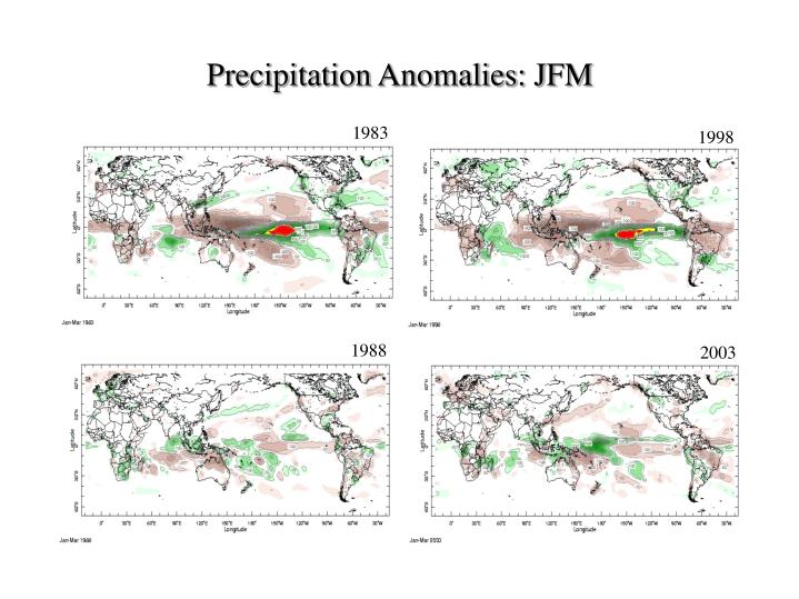 Precipitation Anomalies: JFM