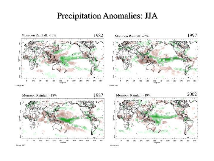 Precipitation anomalies jja