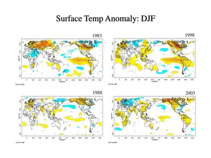 Surface Temp Anomaly: DJF