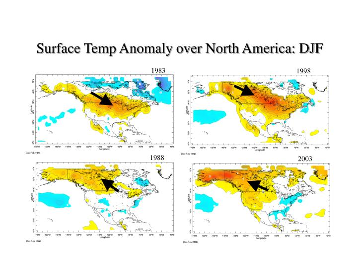 Surface Temp Anomaly over North America: DJF