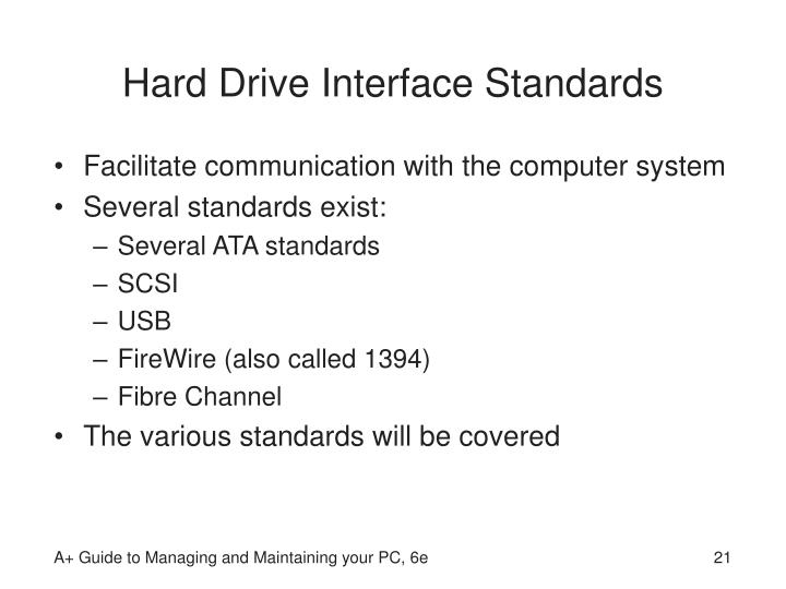 Hard Drive Interface Standards