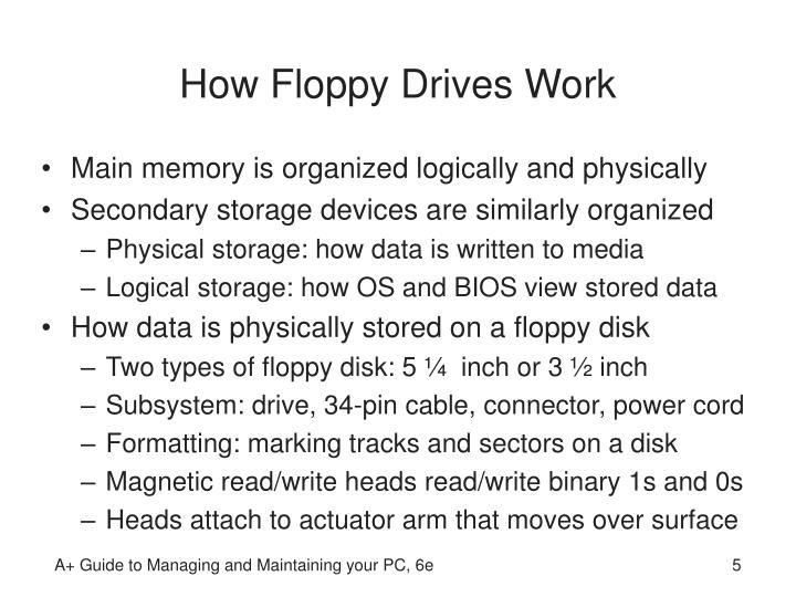 How Floppy Drives Work