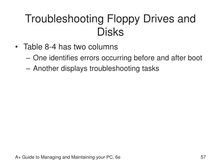 Troubleshooting Floppy Drives and Disks