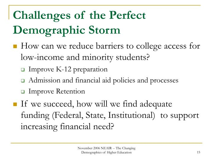 Challenges of the Perfect Demographic Storm