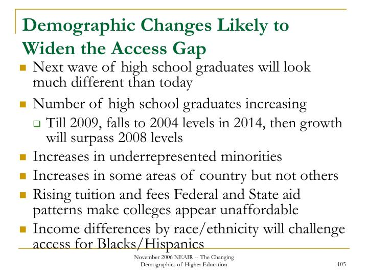 Demographic Changes Likely to Widen the Access Gap