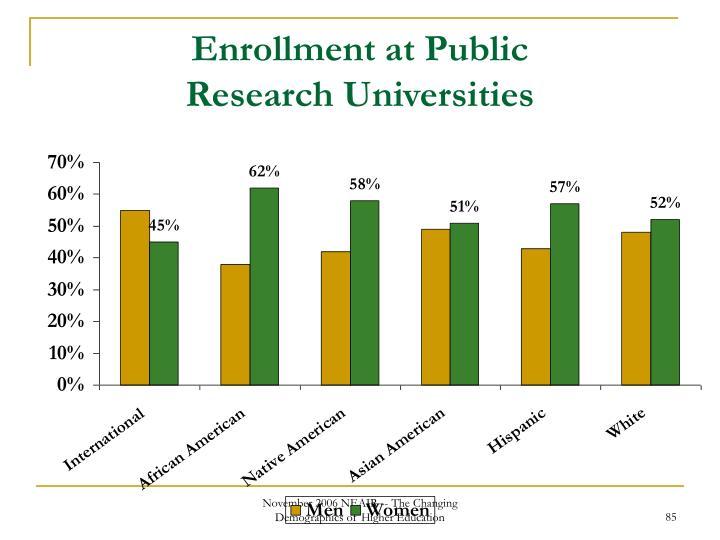 Enrollment at Public