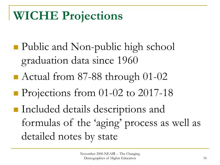 WICHE Projections