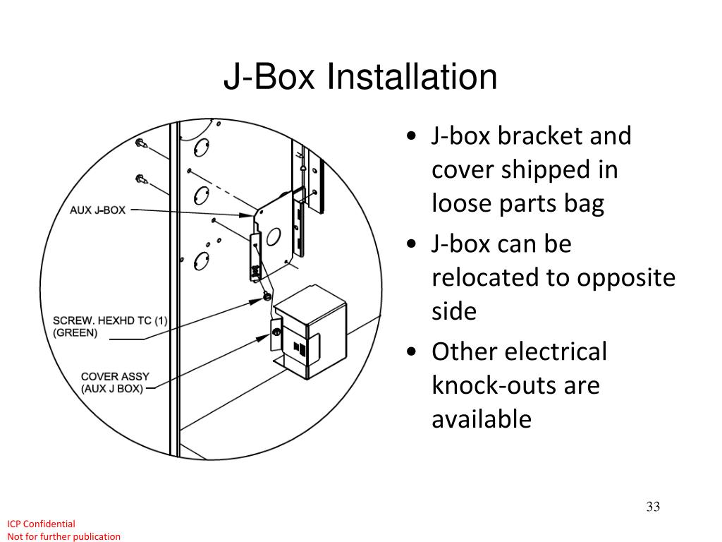 ppt - condensing furnace powerpoint presentation