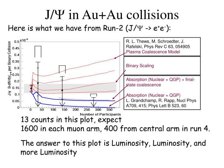 R. L. Thews, M. Schroedter, J. Rafelski, Phys Rev C 63, 054905
