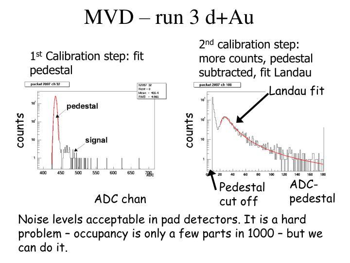 MVD – run 3 d+Au