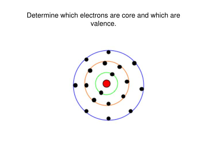 Determine which electrons are core and which are valence.