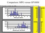 comparison mpg versus gp100m