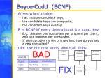boyce codd bcnf