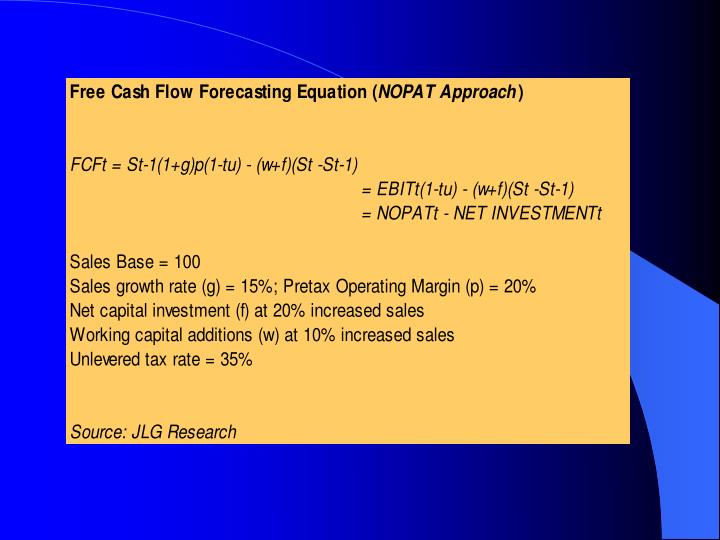 Dcf valuation fcf and eva models