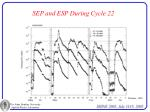 sep and esp during cycle 22